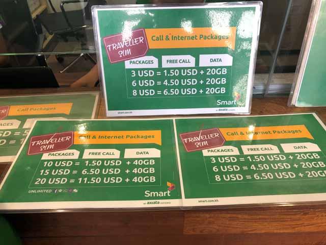 SMARTプリペイドSIMカードの料金