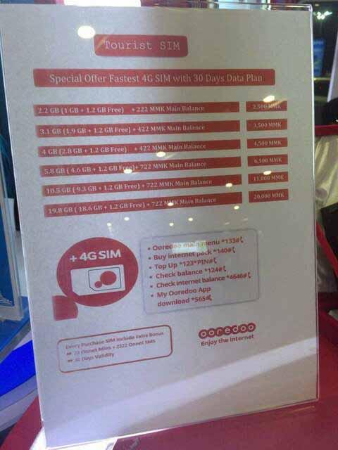 OoredooのプリペイドSIMカードの料金表